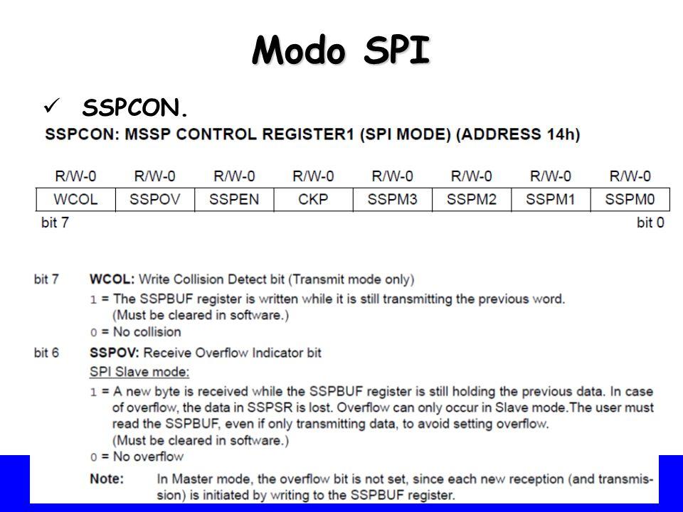Universidade Federal do Vale do São Francisco - UNIVASF Colegiado de Engenharia da Computação – CECOMP Modo SPI SSPCON.