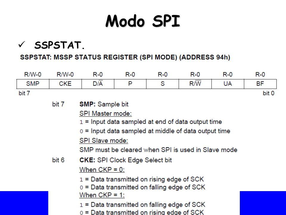 Universidade Federal do Vale do São Francisco - UNIVASF Colegiado de Engenharia da Computação – CECOMP Modo SPI SSPSTAT.