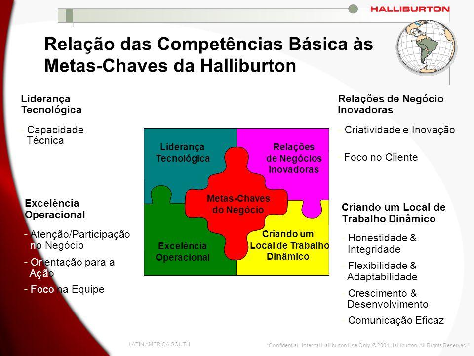 LATIN AMERICA SOUTH Confidential –Internal Halliburton Use Only. © 2004 Halliburton. All Rights Reserved. Relação das Competências Básica às Metas-Cha