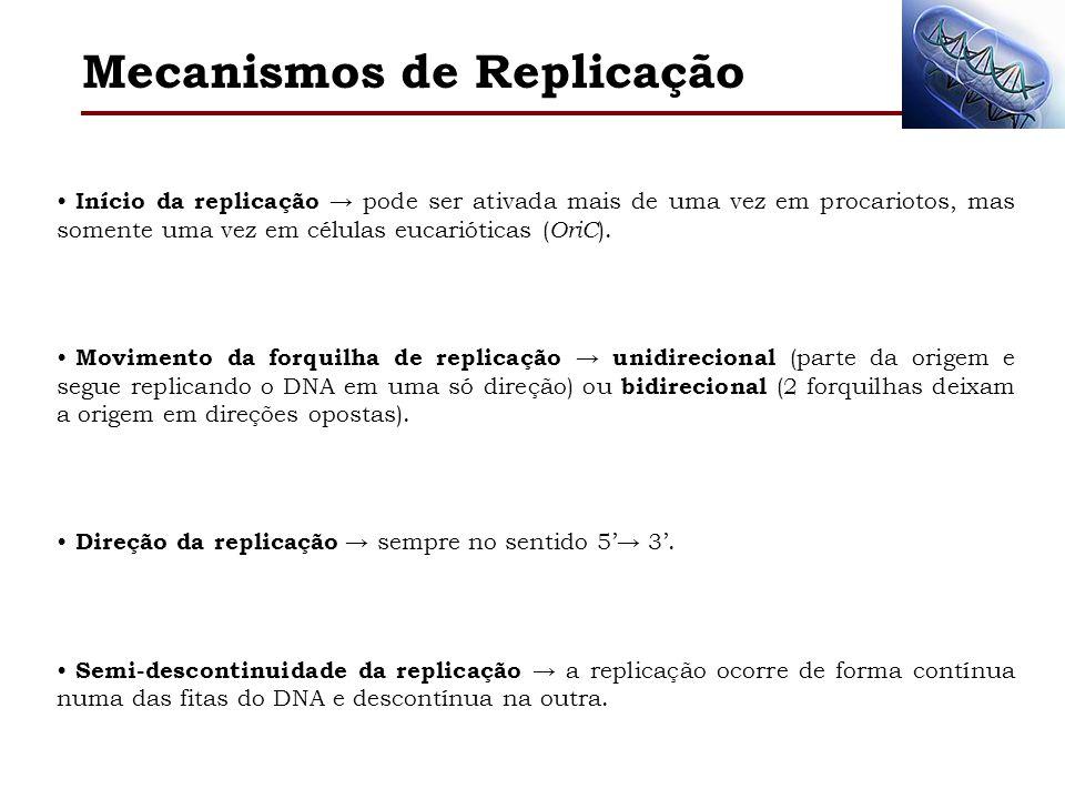 Mecanismos de Transposição ReplicativaConservativaNão-Replicativa