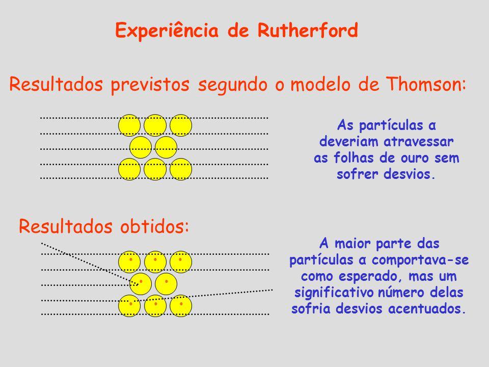 Resultados previstos segundo o modelo de Thomson: Resultados obtidos: As partículas α deveriam atravessar as folhas de ouro sem sofrer desvios. A maio