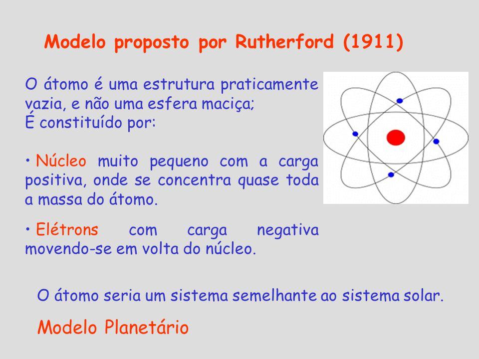Modelo proposto por Rutherford (1911) O átomo é uma estrutura praticamente vazia, e não uma esfera maciça; É constituído por: Núcleo muito pequeno com