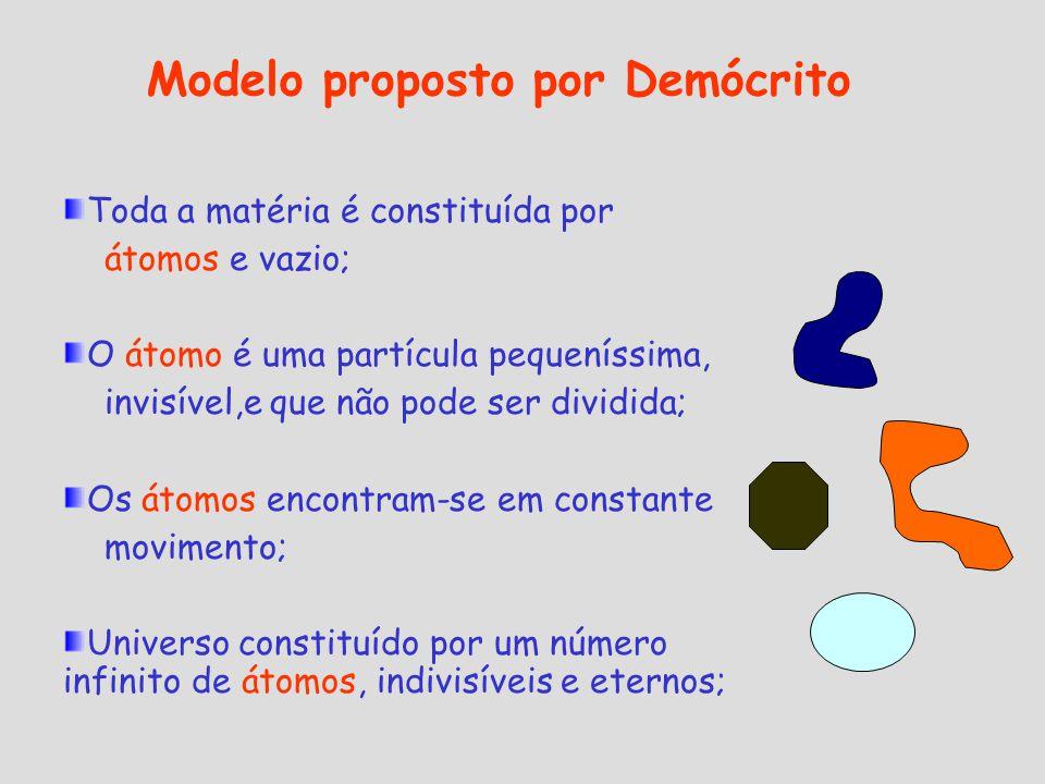 Modelo proposto por Demócrito Toda a matéria é constituída por átomos e vazio; O átomo é uma partícula pequeníssima, invisível,e que não pode ser dividida; Os átomos encontram-se em constante movimento; Universo constituído por um número infinito de átomos, indivisíveis e eternos;