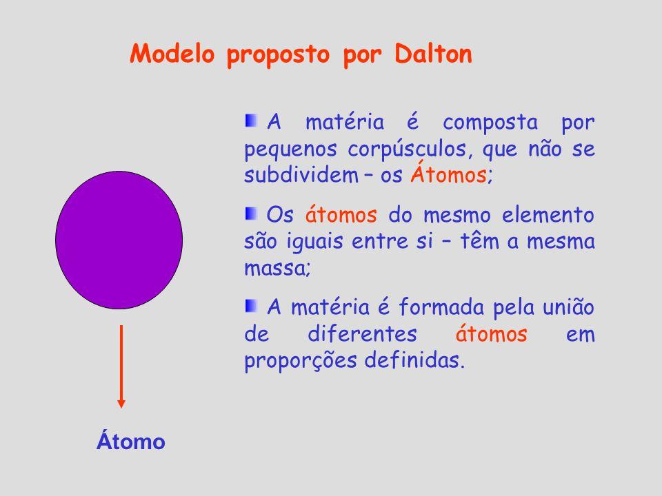 Átomo Modelo proposto por Dalton A matéria é composta por pequenos corpúsculos, que não se subdividem – os Átomos; Os átomos do mesmo elemento são igu