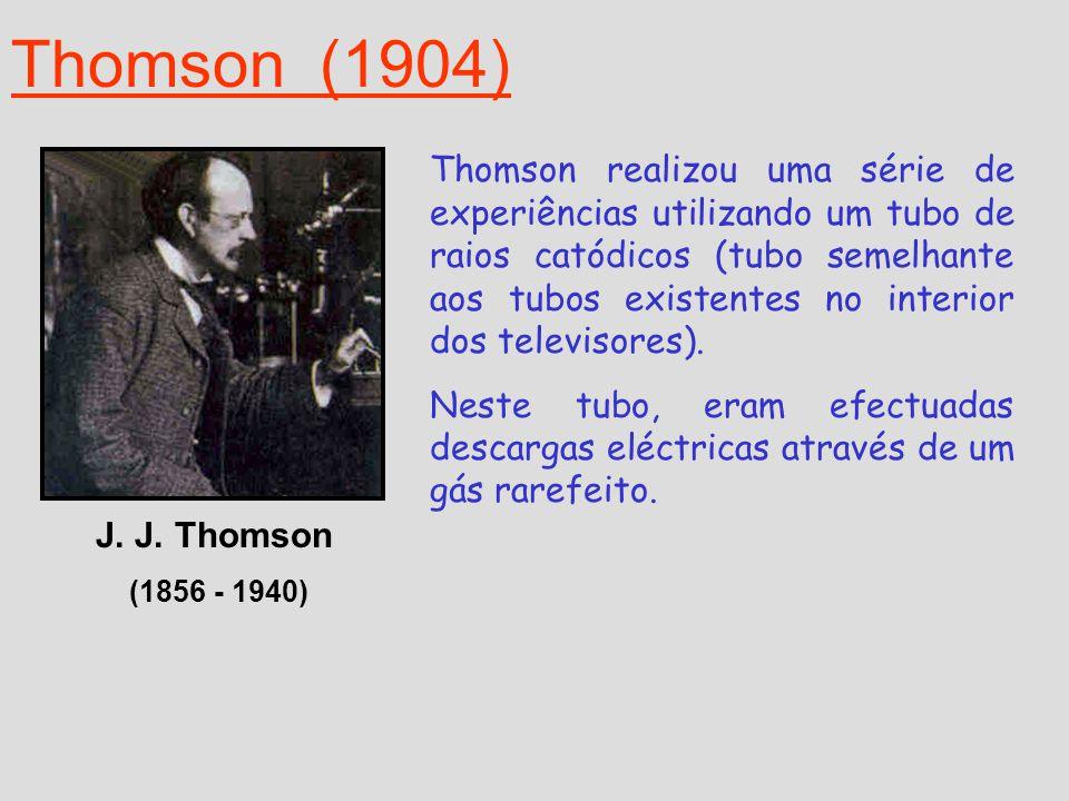 Thomson (1904) J. J. Thomson (1856 - 1940) Thomson realizou uma série de experiências utilizando um tubo de raios catódicos (tubo semelhante aos tubos