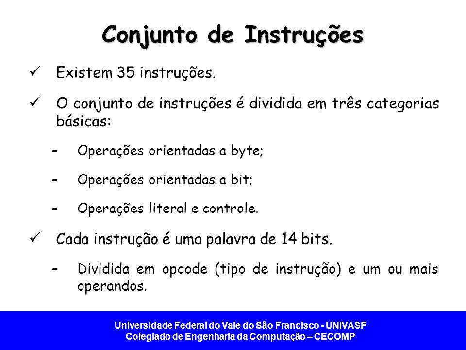 Universidade Federal do Vale do São Francisco - UNIVASF Colegiado de Engenharia da Computação – CECOMP Conjunto de Instruções Existem 35 instruções.