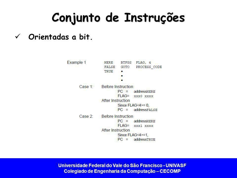 Universidade Federal do Vale do São Francisco - UNIVASF Colegiado de Engenharia da Computação – CECOMP Conjunto de Instruções Orientadas a bit.