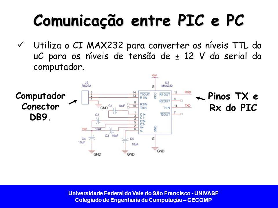 Universidade Federal do Vale do São Francisco - UNIVASF Colegiado de Engenharia da Computação – CECOMP Comunicação entre PIC e PC Utiliza o CI MAX232