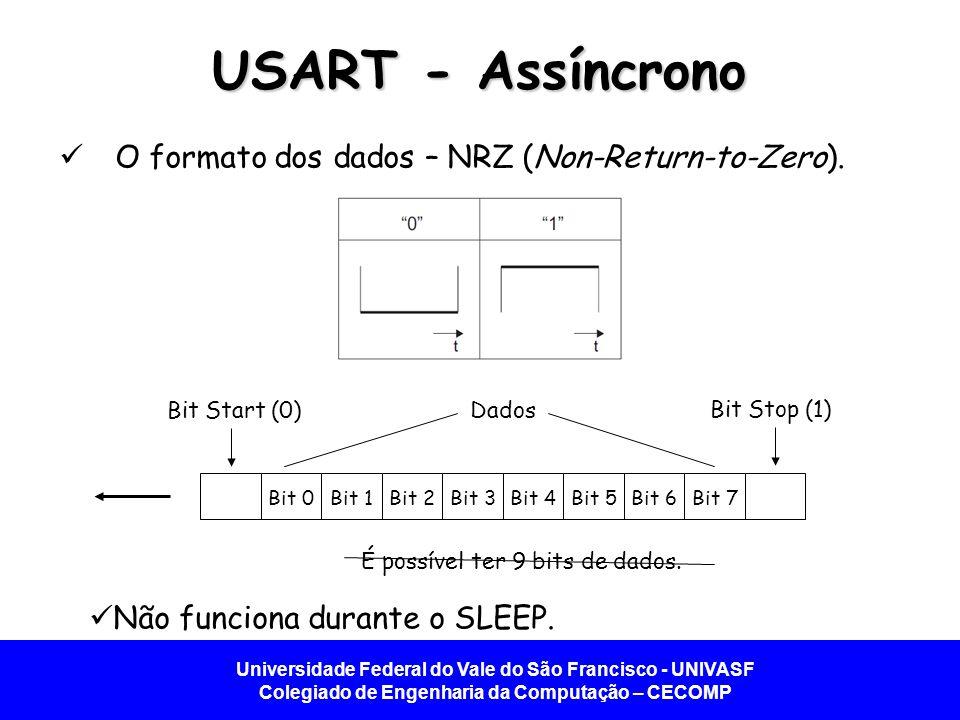 Universidade Federal do Vale do São Francisco - UNIVASF Colegiado de Engenharia da Computação – CECOMP USART - Assíncrono O formato dos dados – NRZ (N