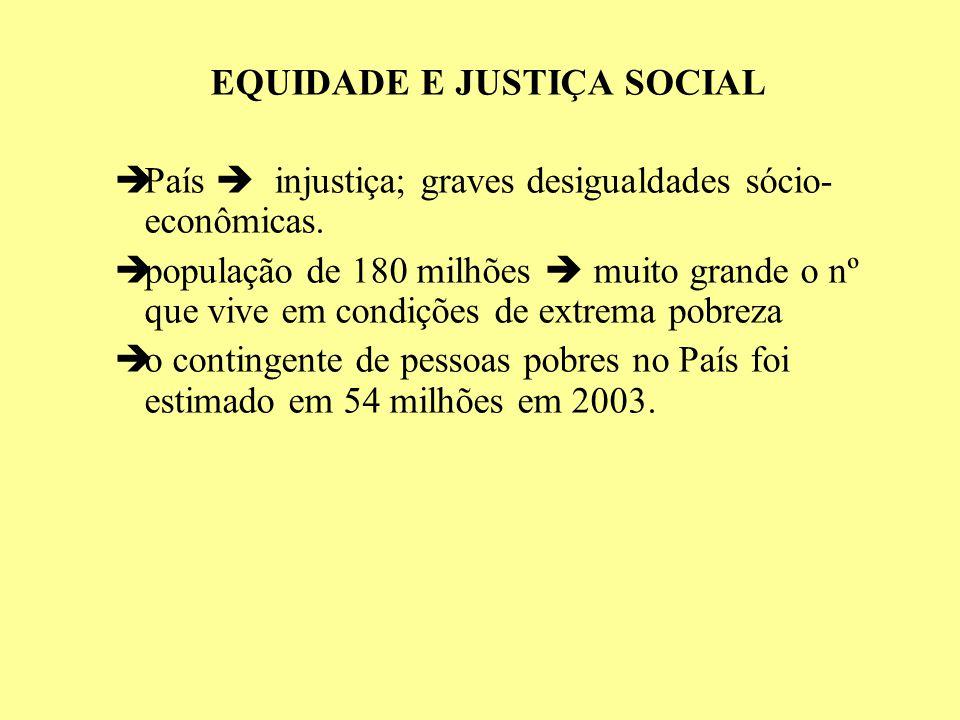 EQUIDADE E JUSTIÇA SOCIAL èPaís injustiça; graves desigualdades sócio- econômicas. èpopulação de 180 milhões muito grande o nº que vive em condições d