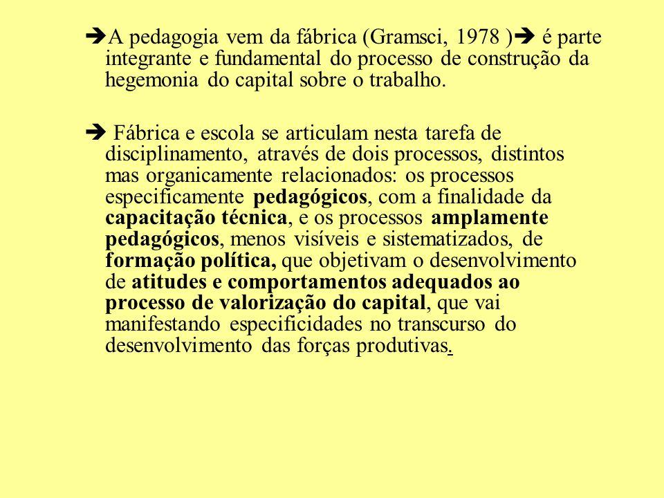 A pedagogia vem da fábrica (Gramsci, 1978 ) é parte integrante e fundamental do processo de construção da hegemonia do capital sobre o trabalho. Fábri