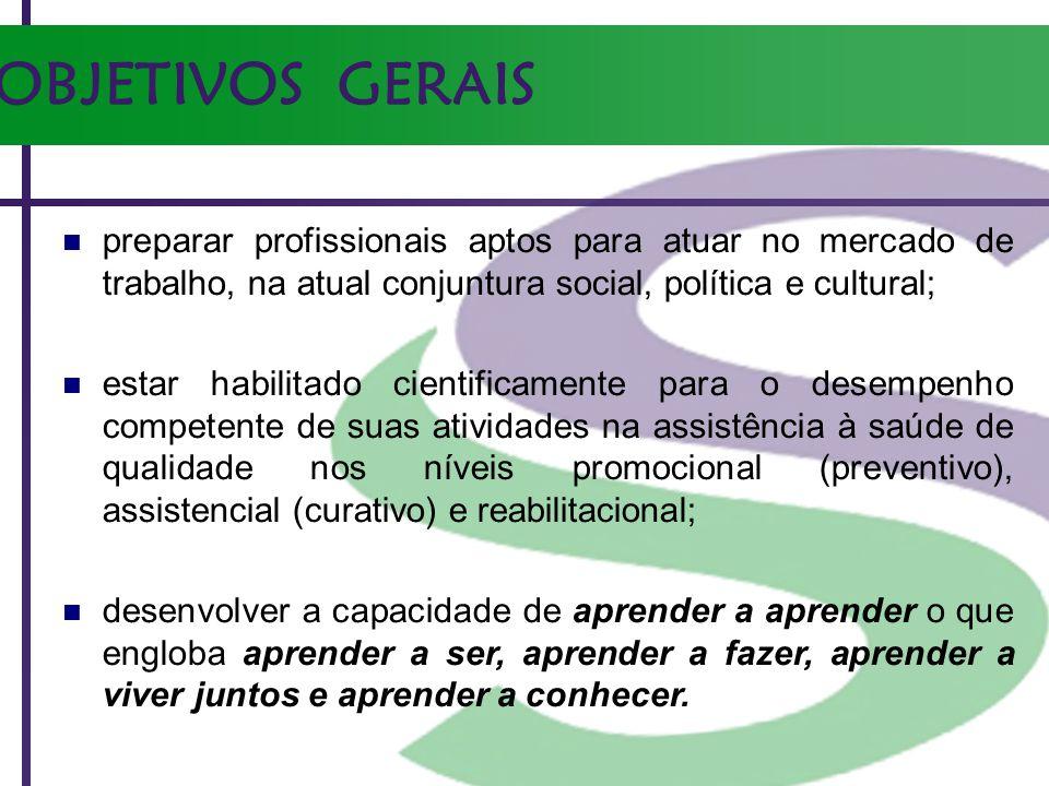 OBJETIVOS GERAIS assegurar a integralidade da atenção, a qualidade e a humanização do atendimento prestado aos indivíduos, às famílias e às comunidades (Parecer CNE/CES 1210/2001);