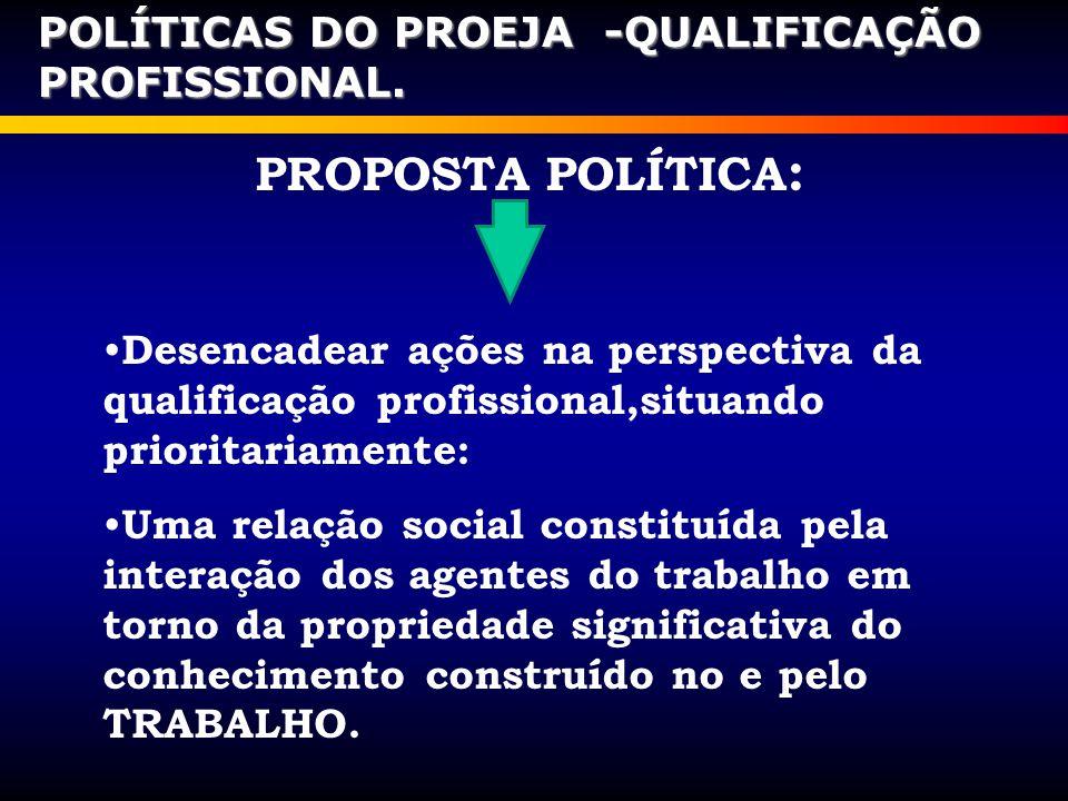 PROPOSTA POLÍTICA : Desencadear ações na perspectiva da qualificação profissional,situando prioritariamente: Uma relação social constituída pela inter