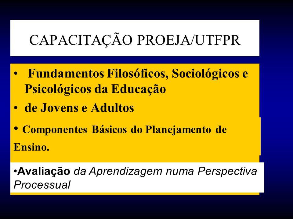 CAPACITAÇÃO PROEJA/UTFPR Fundamentos Filosóficos, Sociológicos e Psicológicos da Educação de Jovens e Adultos Componentes Básicos do Planejamento de E