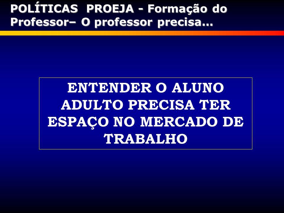 ENTENDER O ALUNO ADULTO PRECISA TER ESPAÇO NO MERCADO DE TRABALHO POLÍTICAS PROEJA - Formação do Professor– O professor precisa...