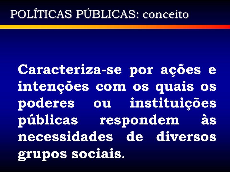 POLÍTICAS PÚBLICAS: conceito Caracteriza-se por ações e intenções com os quais os poderes ou instituições públicas respondem às necessidades de divers