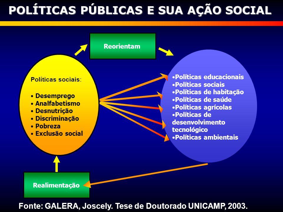 POLÍTICAS PÚBLICAS: PR0EJA Ações que atendam as necessidades da comunidade escolar.