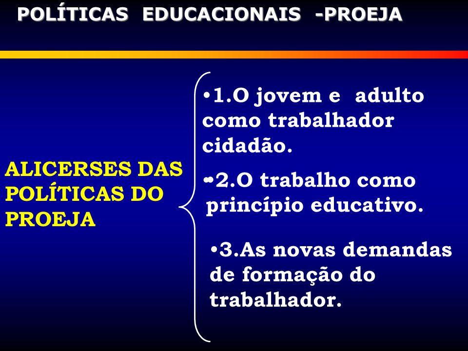 1.O jovem e adulto como trabalhador cidadão. POLÍTICAS EDUCACIONAIS -PROEJA 3.As novas demandas de formação do trabalhador. 2.O trabalho como princípi