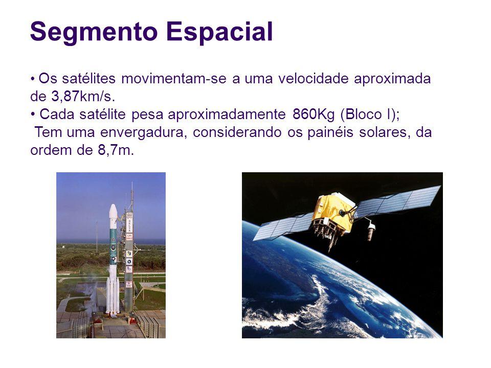 Os satélites movimentam-se a uma velocidade aproximada de 3,87km/s. Cada satélite pesa aproximadamente 860Kg (Bloco I); Tem uma envergadura, considera