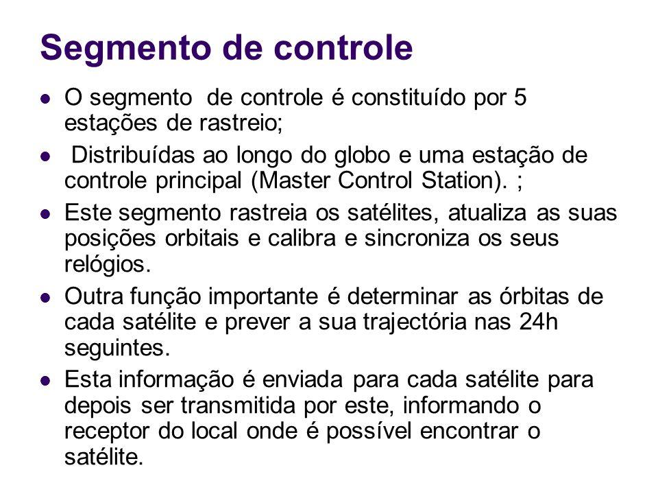 Segmento de controle O segmento de controle é constituído por 5 estações de rastreio; Distribuídas ao longo do globo e uma estação de controle princip