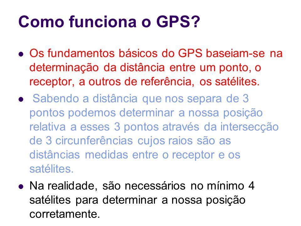 Como funciona o GPS? Os fundamentos básicos do GPS baseiam-se na determinação da distância entre um ponto, o receptor, a outros de referência, os saté
