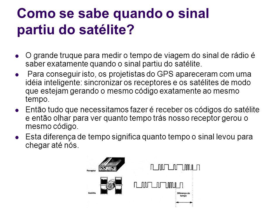 Como se sabe quando o sinal partiu do satélite? O grande truque para medir o tempo de viagem do sinal de rádio é saber exatamente quando o sinal parti