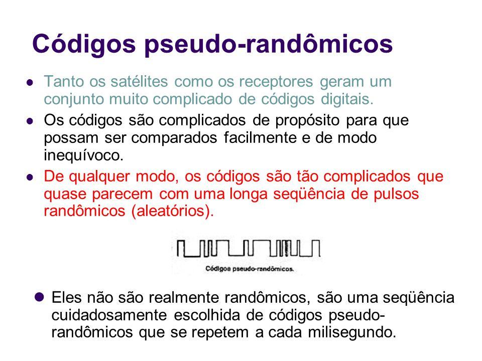 Códigos pseudo-randômicos Tanto os satélites como os receptores geram um conjunto muito complicado de códigos digitais. Os códigos são complicados de