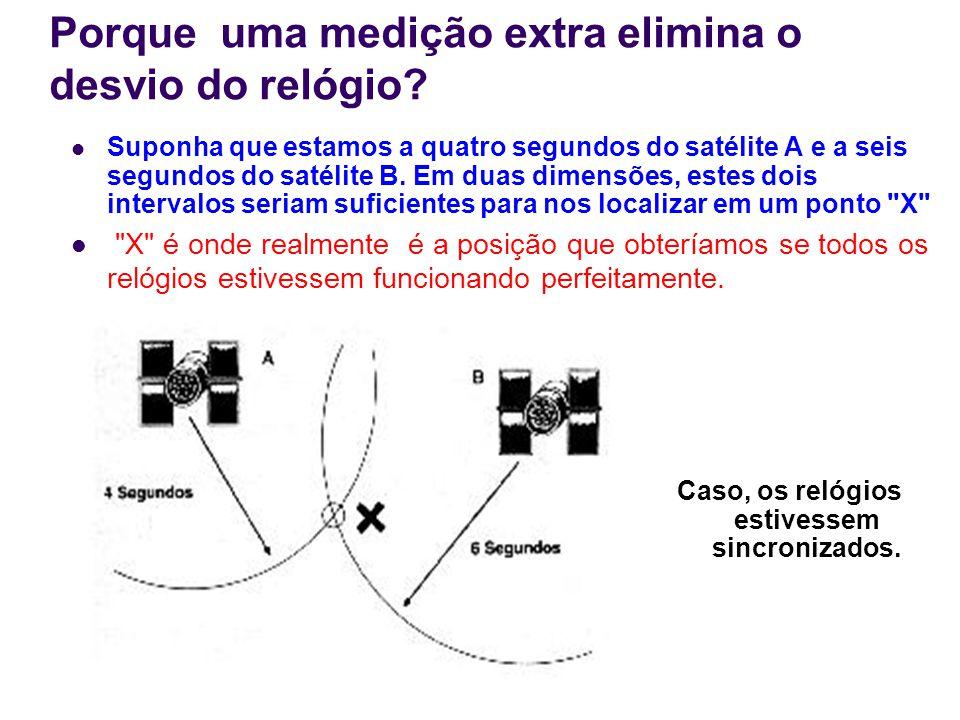 Porque uma medição extra elimina o desvio do relógio? Suponha que estamos a quatro segundos do satélite A e a seis segundos do satélite B. Em duas dim