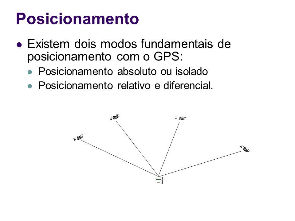 Posicionamento Existem dois modos fundamentais de posicionamento com o GPS: Posicionamento absoluto ou isolado Posicionamento relativo e diferencial.