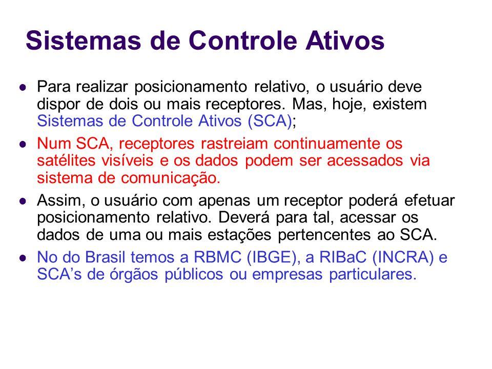 Sistemas de Controle Ativos Para realizar posicionamento relativo, o usuário deve dispor de dois ou mais receptores. Mas, hoje, existem Sistemas de Co