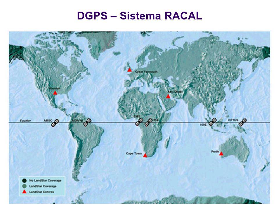 DGPS – Sistema RACAL
