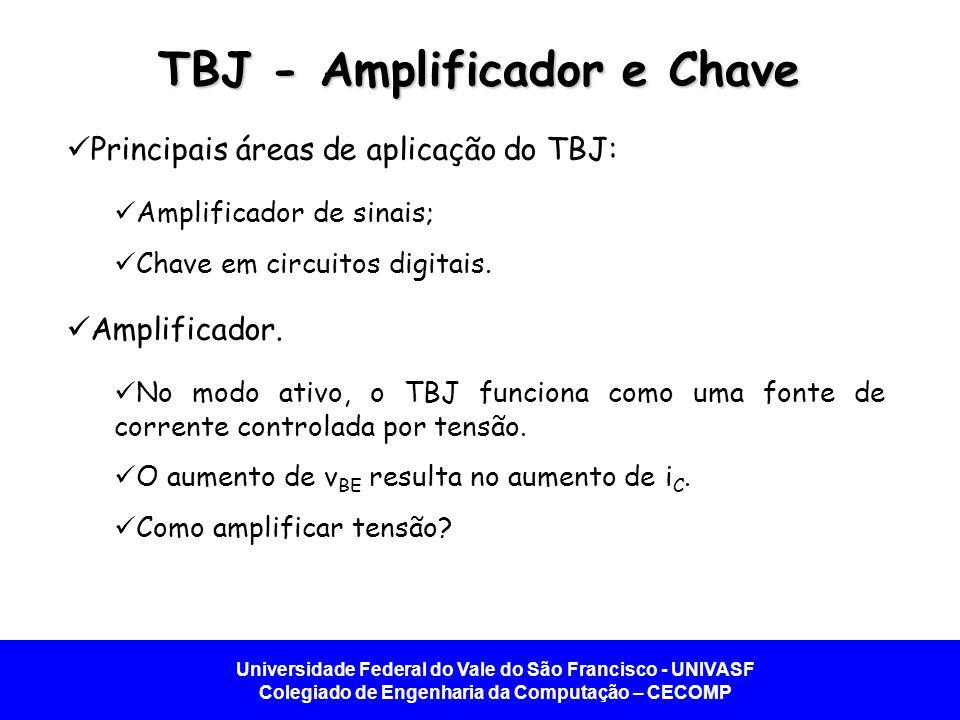 Universidade Federal do Vale do São Francisco - UNIVASF Colegiado de Engenharia da Computação – CECOMP TBJ - Amplificador e Chave Principais áreas de aplicação do TBJ: Amplificador de sinais; Chave em circuitos digitais.