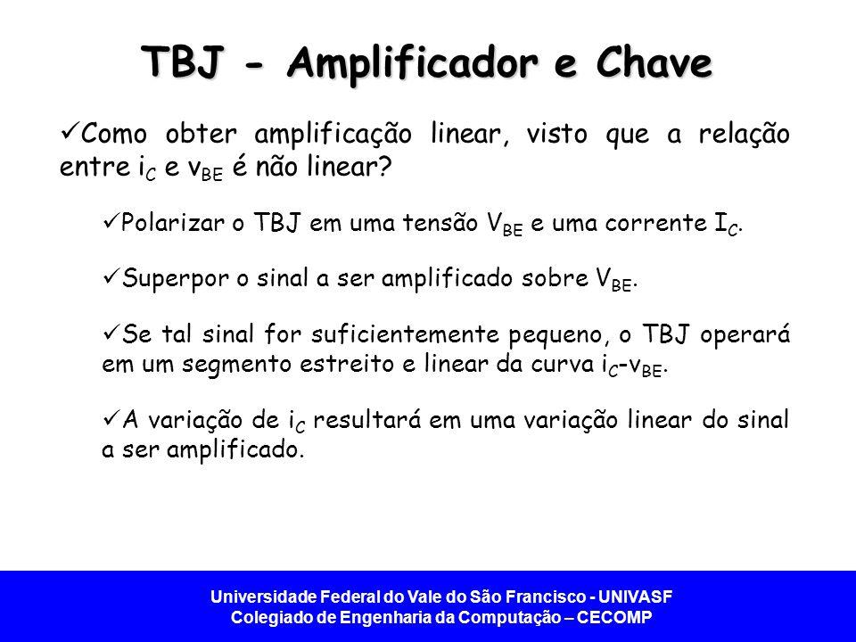 Universidade Federal do Vale do São Francisco - UNIVASF Colegiado de Engenharia da Computação – CECOMP TBJ - Amplificador e Chave Como obter amplifica