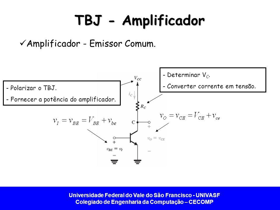 Universidade Federal do Vale do São Francisco - UNIVASF Colegiado de Engenharia da Computação – CECOMP TBJ - Amplificador Amplificador - Emissor Comum