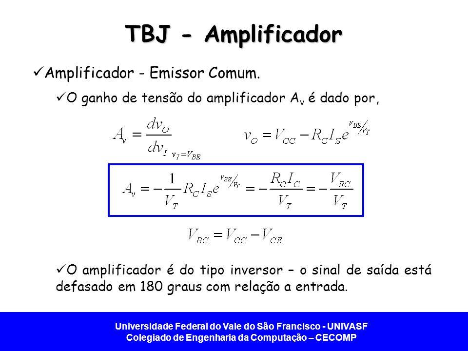 Universidade Federal do Vale do São Francisco - UNIVASF Colegiado de Engenharia da Computação – CECOMP TBJ - Amplificador Amplificador - Emissor Comum.