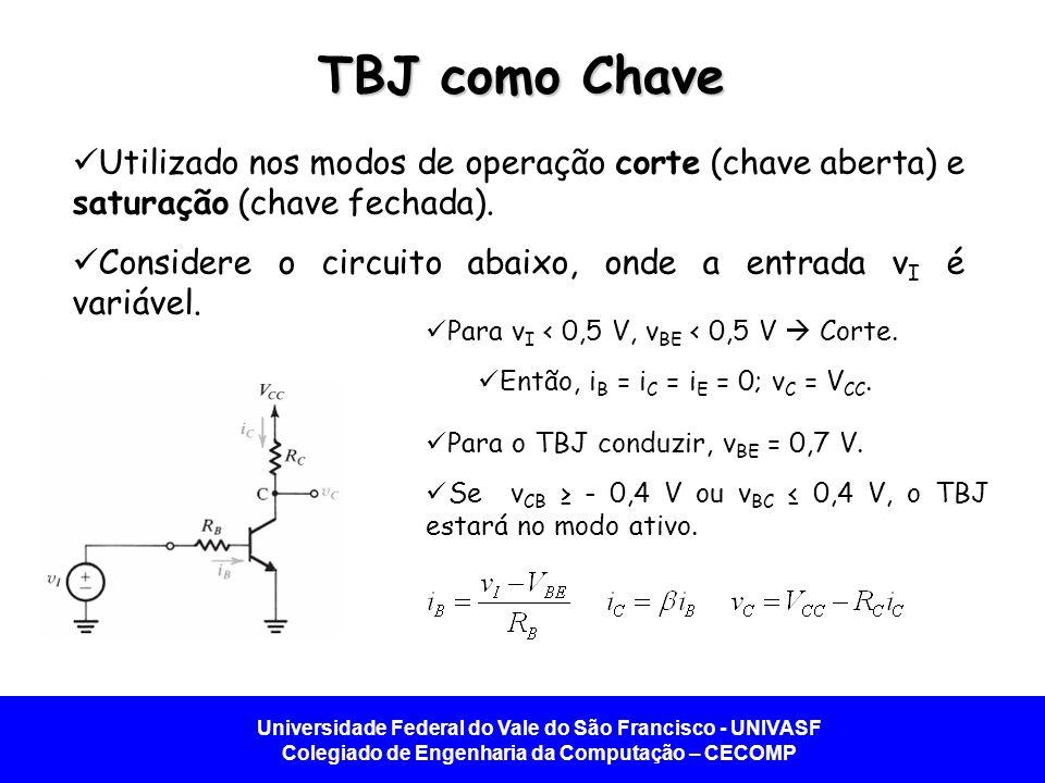 Universidade Federal do Vale do São Francisco - UNIVASF Colegiado de Engenharia da Computação – CECOMP TBJ como Chave Utilizado nos modos de operação