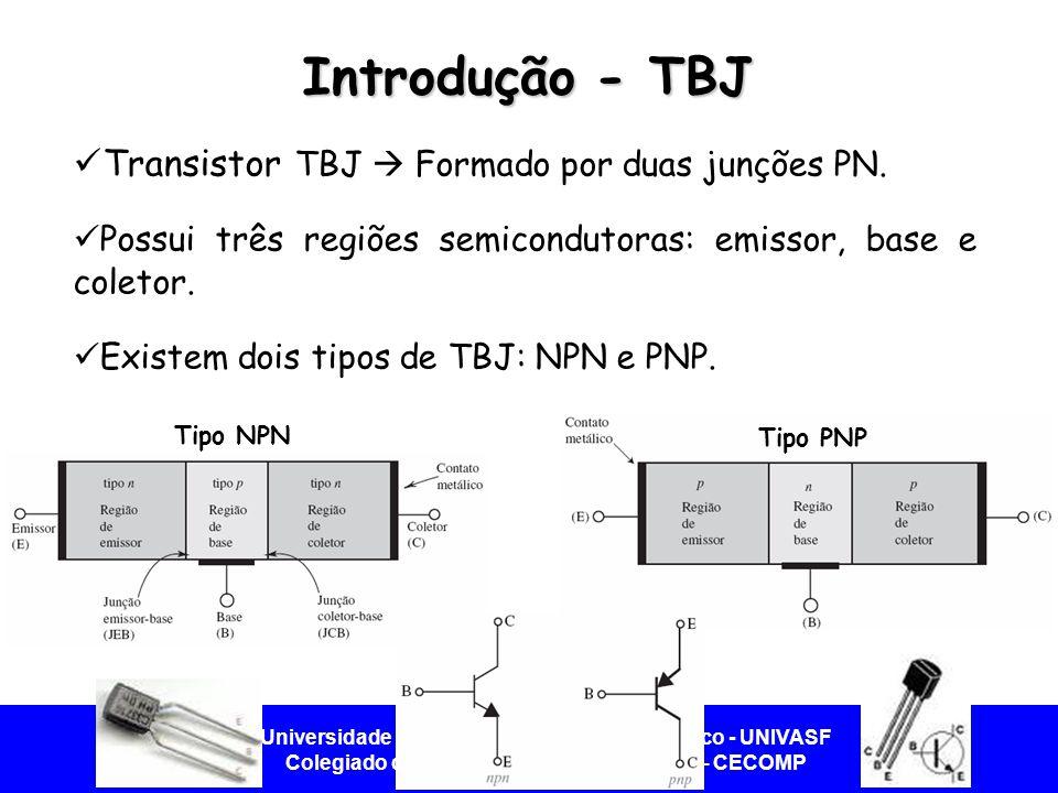 Universidade Federal do Vale do São Francisco - UNIVASF Colegiado de Engenharia da Computação – CECOMP Introdução - TBJ Transistor TBJ Formado por dua