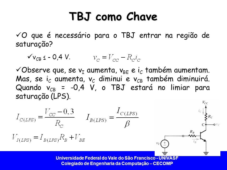 Universidade Federal do Vale do São Francisco - UNIVASF Colegiado de Engenharia da Computação – CECOMP TBJ como Chave O que é necessário para o TBJ entrar na região de saturação.