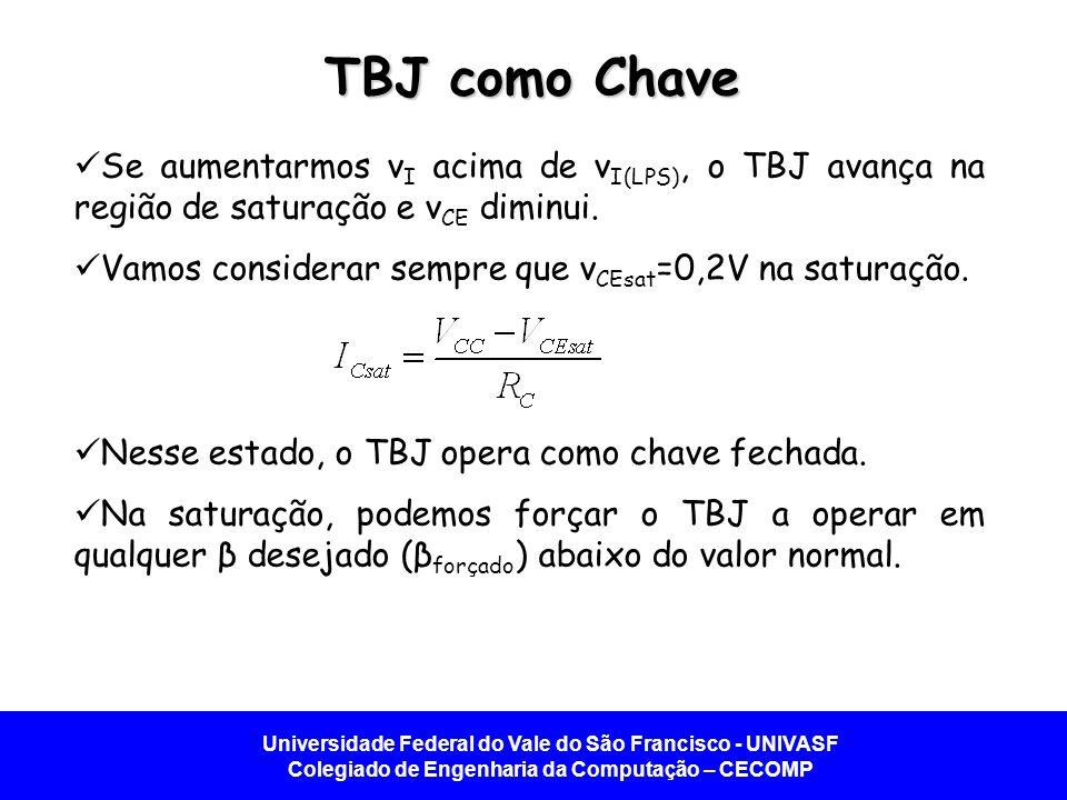 Universidade Federal do Vale do São Francisco - UNIVASF Colegiado de Engenharia da Computação – CECOMP TBJ como Chave Se aumentarmos v I acima de v I(LPS), o TBJ avança na região de saturação e v CE diminui.