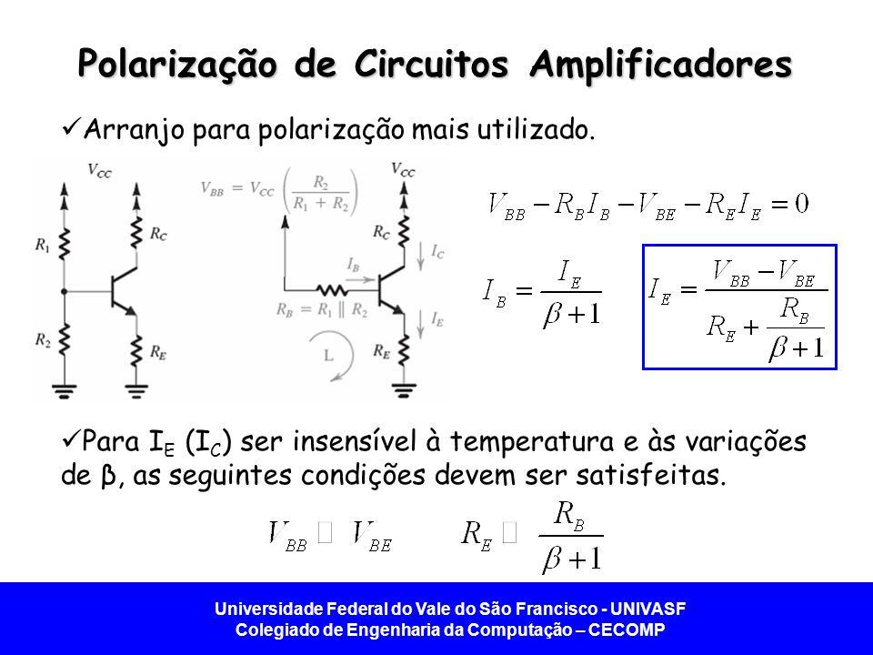 Universidade Federal do Vale do São Francisco - UNIVASF Colegiado de Engenharia da Computação – CECOMP Polarização de Circuitos Amplificadores Arranjo para polarização mais utilizado.
