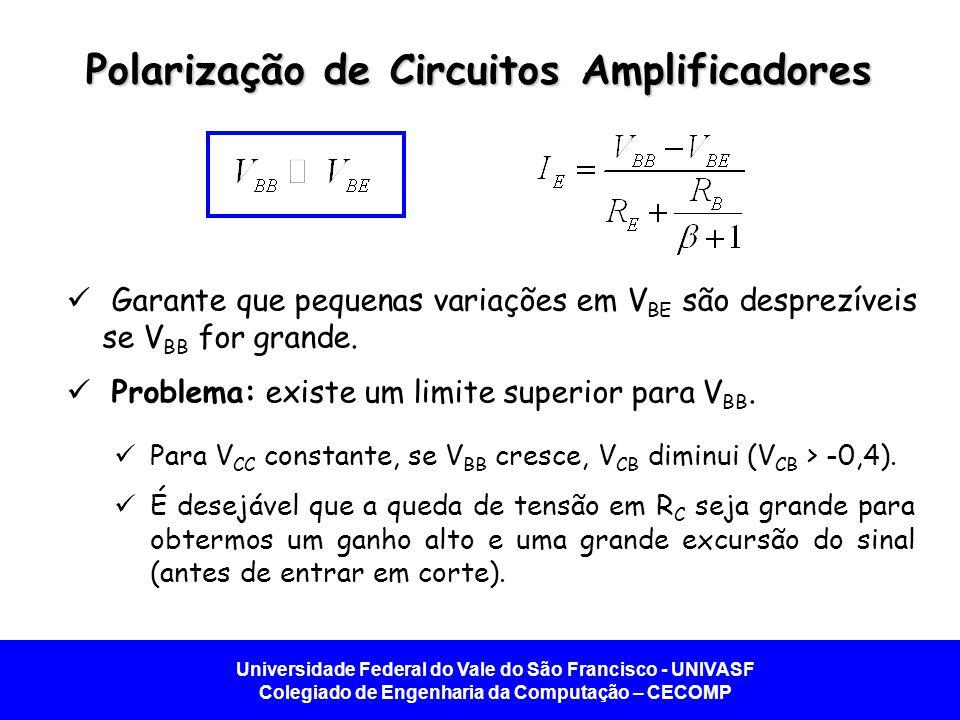 Universidade Federal do Vale do São Francisco - UNIVASF Colegiado de Engenharia da Computação – CECOMP Polarização de Circuitos Amplificadores Garante que pequenas variações em V BE são desprezíveis se V BB for grande.