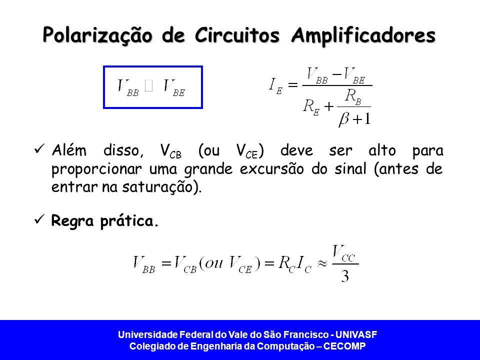Universidade Federal do Vale do São Francisco - UNIVASF Colegiado de Engenharia da Computação – CECOMP Polarização de Circuitos Amplificadores Além di