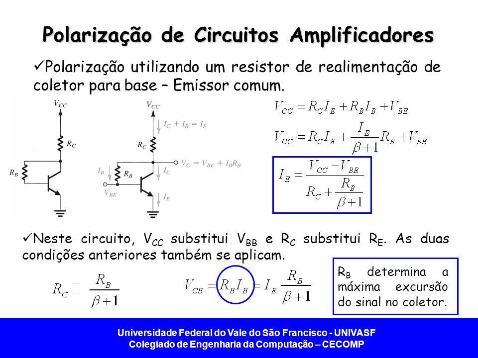 Universidade Federal do Vale do São Francisco - UNIVASF Colegiado de Engenharia da Computação – CECOMP Polarização de Circuitos Amplificadores Polarização utilizando um resistor de realimentação de coletor para base – Emissor comum.