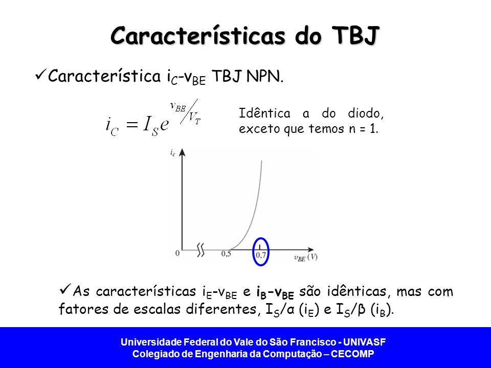 Universidade Federal do Vale do São Francisco - UNIVASF Colegiado de Engenharia da Computação – CECOMP Características do TBJ Característica i C -v BE