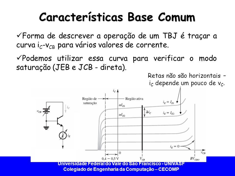 Universidade Federal do Vale do São Francisco - UNIVASF Colegiado de Engenharia da Computação – CECOMP Características Base Comum Forma de descrever a operação de um TBJ é traçar a curva i C -v CB para vários valores de corrente.