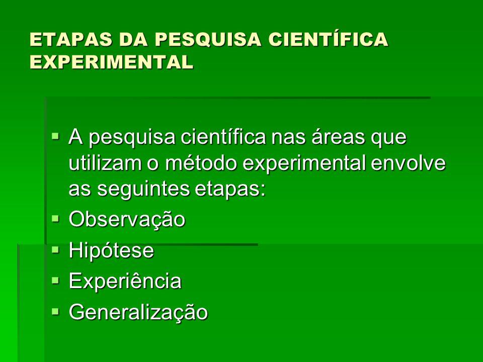 ETAPAS DA PESQUISA CIENTÍFICA EXPERIMENTAL A pesquisa científica nas áreas que utilizam o método experimental envolve as seguintes etapas: A pesquisa