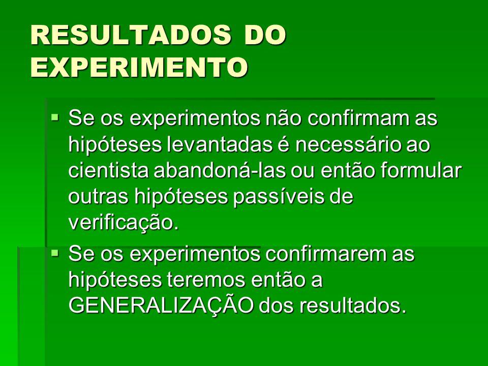 RESULTADOS DO EXPERIMENTO Se os experimentos não confirmam as hipóteses levantadas é necessário ao cientista abandoná-las ou então formular outras hip
