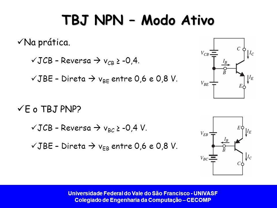 Universidade Federal do Vale do São Francisco - UNIVASF Colegiado de Engenharia da Computação – CECOMP TBJ NPN – Modo Ativo Na prática.