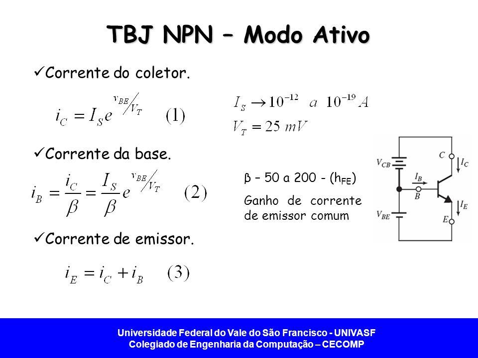 Universidade Federal do Vale do São Francisco - UNIVASF Colegiado de Engenharia da Computação – CECOMP TBJ NPN – Modo Ativo Corrente do coletor.