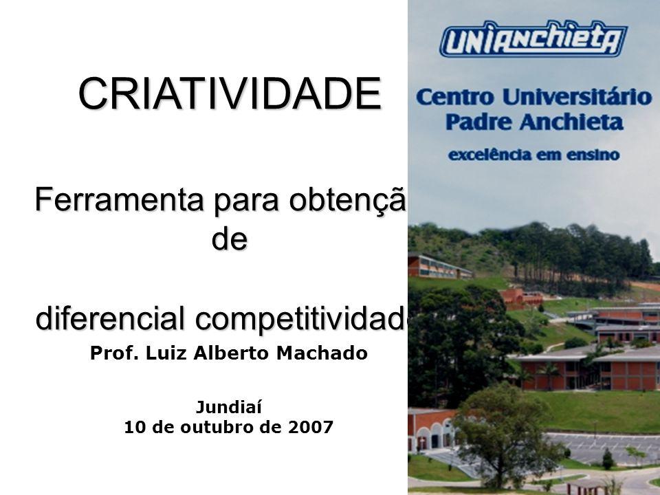 CRIATIVIDADE Ferramenta para obtenção de diferencial competitividade Prof.